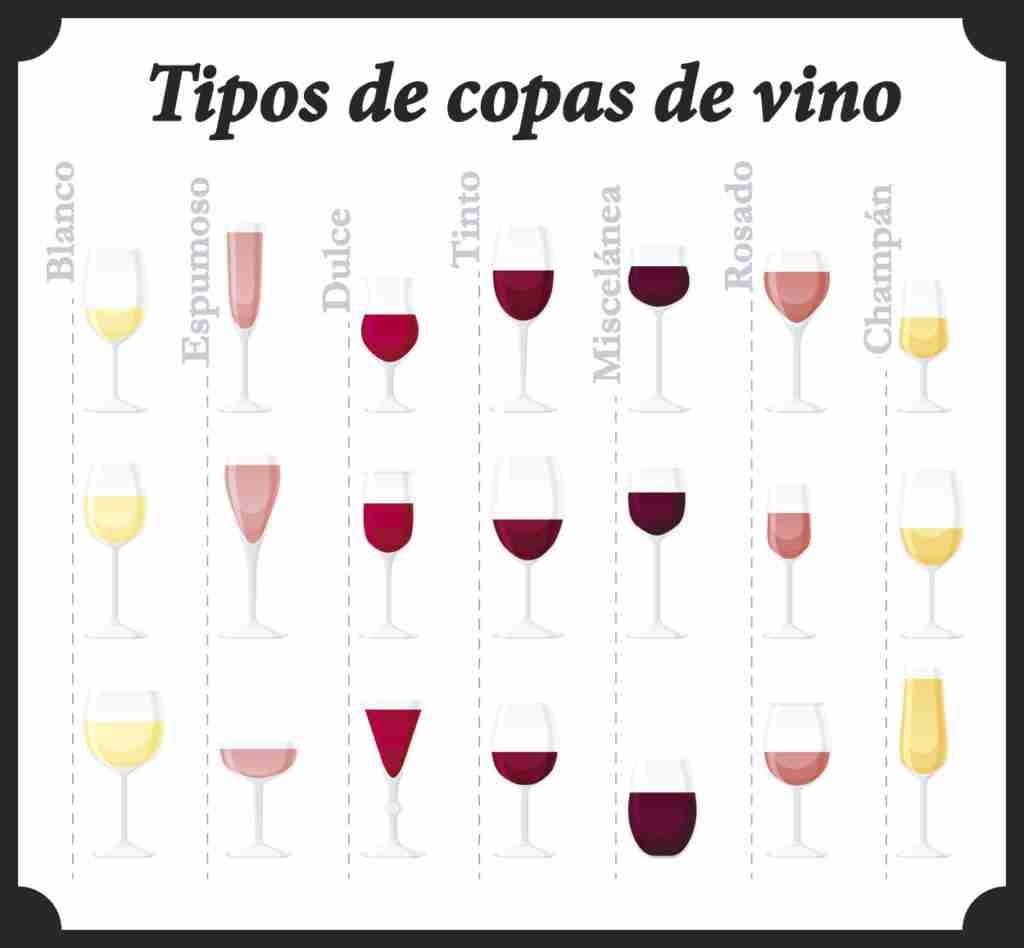 La mejor copa para cada tipo de vino: copas de cáliz grande, copas ...