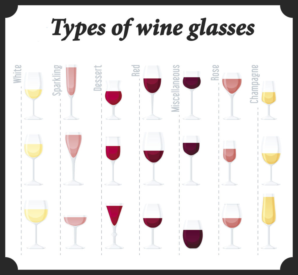 the best wine glass for every wine type